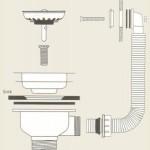 Basket Strainer Waste With Rectangular Overflow Kit